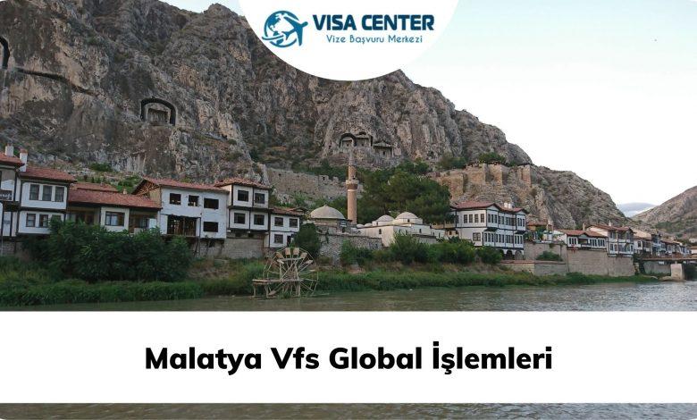 Malatya Vfs Global İşlemleri